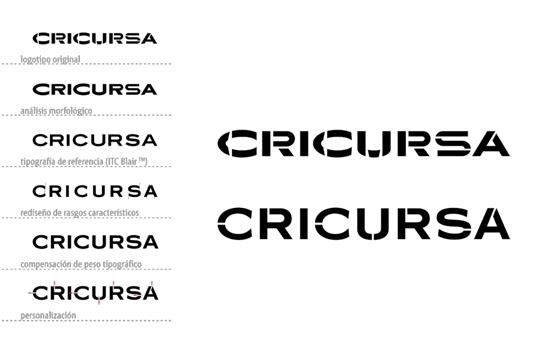 Cricursa desarrollo de logotipo